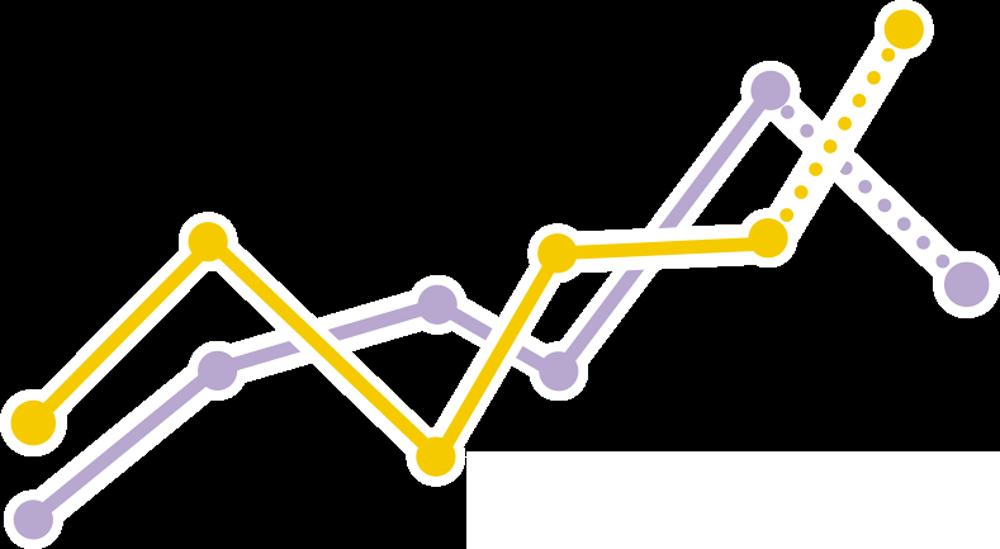 trend graph