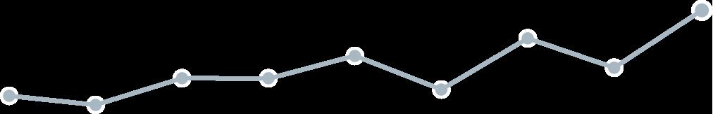 Pulsmätning graf